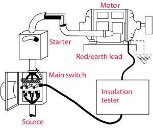 تستر مقاومت عایق چیست