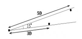 تعیین خط واصل