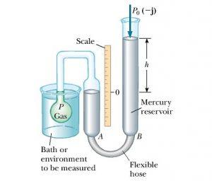 ترمومتر گازی،دماسنج گازی