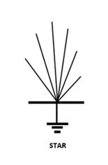اتصال ستاره ای ارتینگ