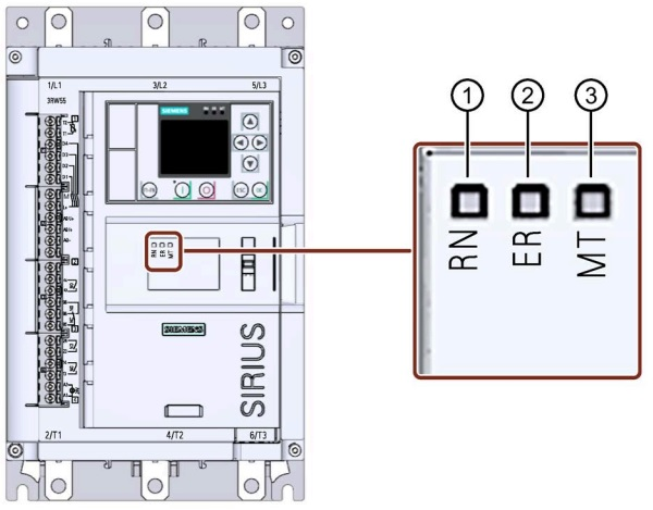 LEDها وضعیت برای سافت استارترهای 3RW55