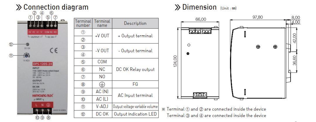 منبع تغذیه 24 ولت هانیانگ مدل DPS-120S-24