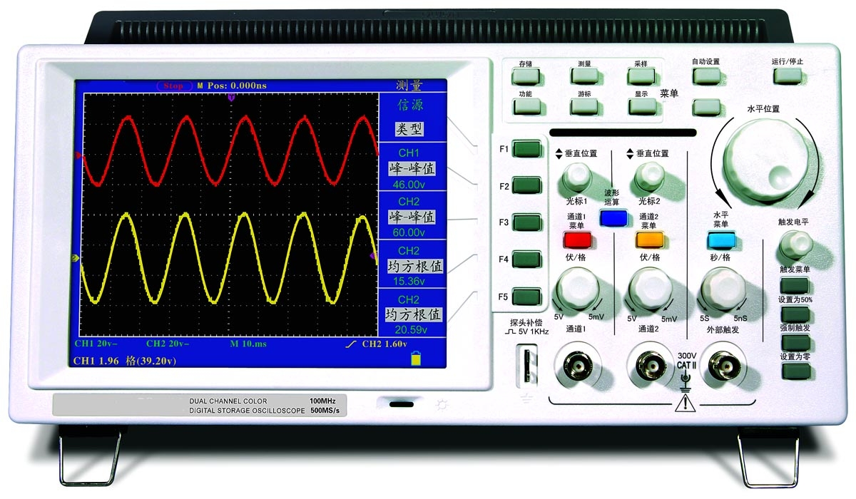 اسیلوسکوپ (oscilloscope) – راهنمای قدم به قدم استفاده