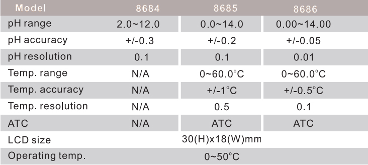 مقایسه سه مدل از ph متر و کیفیت سنج های آب از کمپانی AZ