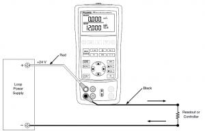 کالیبراسیون پارامتر های الکتریکی در کالیبراتور FLUKE 725