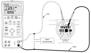 نحوه استفاده از حالت اندازه گیری در کالیبراتور چند منظوره fluke 726